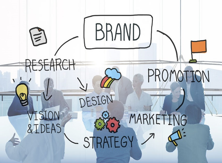 Deciding On a Brand for Your Business